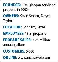 mccraw-oil-description