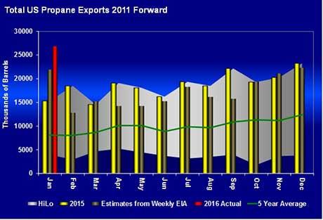 160411-exports-460x313