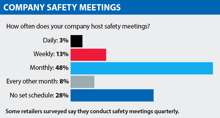 lpg0616-company-safety-meetings