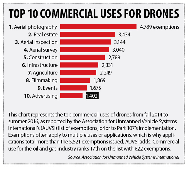 lpg-drone-feature-chart