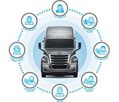 Photo courtesy of Daimler Trucks North America