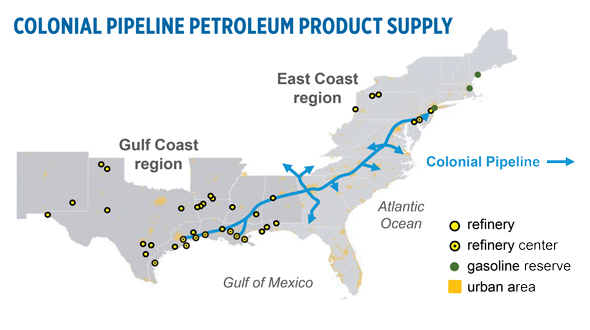The Colonial Pipeline transports refined petroleum products. (Source: U.S. Energy Information Administration)